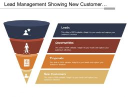 Lead Management Showing New Customer Proposal Opportunities And Leads