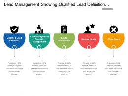 Lead Management Showing Qualified Lead Definition And Lead Prioritization
