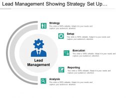 Lead Management Showing Strategy Set Up And Execution