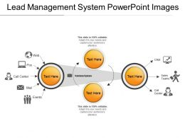 Lead Management System PowerPoint Images