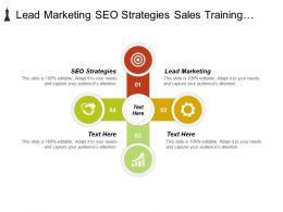 Lead Marketing Seo Strategies Sales Training Performance Marketing