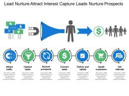 Lead Nurture Attract Interest Capture Leads Nurture Prospects