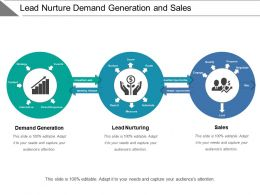 Lead Nurture Demand Generation And Sales