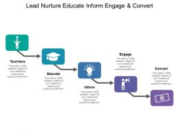 Lead Nurture Educate Inform Engage And Convert
