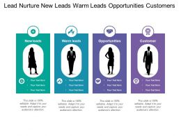 Lead Nurture New Leads Warm Leads Opportunities Customers