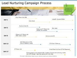 Lead Nurturing Campaign Process Ppt Powerpoint Presentation Summary Slide Portrait