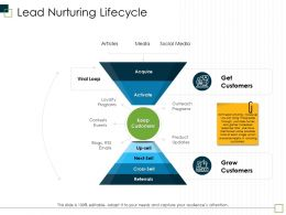 Lead Nurturing Lifecycle At Each Stage Ppt Powerpoint Presentation Ideas Icon