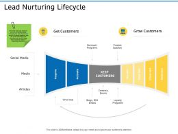 Lead Nurturing Lifecycle Media Ppt Powerpoint Presentation Outline Layout Ideas