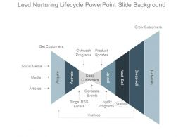 Lead Nurturing Lifecycle Powerpoint Slide Background