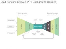 lead_nurturing_lifecycle_ppt_background_designs_Slide01