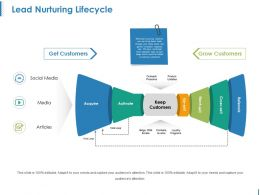 Lead Nurturing Lifecycle Ppt Design Templates