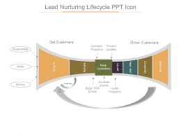 lead nurturing lifecycle ppt icon