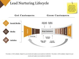 Lead Nurturing Lifecycle Ppt Images Gallery