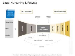 Lead Nurturing Lifecycle Ppt Powerpoint Presentation Infographic Template Graphics Pictures