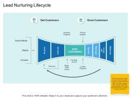 Lead Nurturing Lifecycle Ppt Powerpoint Presentation Portfolio Show