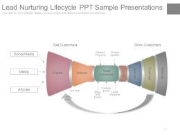 Lead Nurturing Lifecycle Ppt Sample Presentations