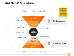 Lead Nurturing Lifecycle Referrals Ppt Powerpoint Presentation Summary Aids