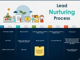 Lead Nurturing Process Ppt Icon Picture