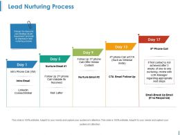 Lead Nurturing Process Ppt Ideas