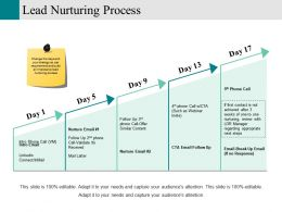 Lead Nurturing Process Ppt Images