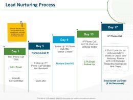 Lead Nurturing Process Ppt Powerpoint Presentation Slides Download