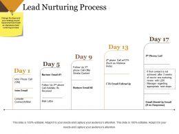 Lead Nurturing Process Ppt Sample
