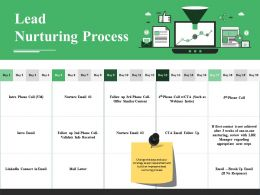 Lead Nurturing Process Ppt Sample Presentations