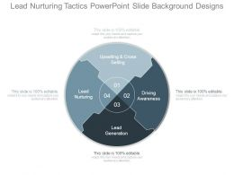 Lead Nurturing Tactics Powerpoint Slide Background Designs