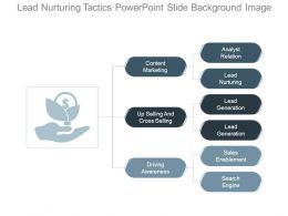 Lead Nurturing Tactics Powerpoint Slide Background Image