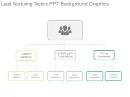 Lead Nurturing Tactics Ppt Background Graphics