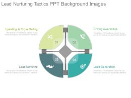 Lead Nurturing Tactics Ppt Background Images