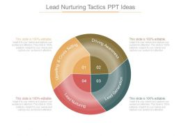 Lead Nurturing Tactics Ppt Ideas