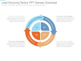Lead Nurturing Tactics Ppt Sample Download