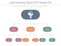 Lead Nurturing Tactics Ppt Sample File