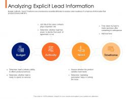 Lead Ranking Mechanism Analyzing Explicit Lead Information Ppt Powerpoint Presentation Format