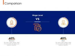 Lead Ranking Mechanism Comparison Ppt Powerpoint Presentation Styles Shapes