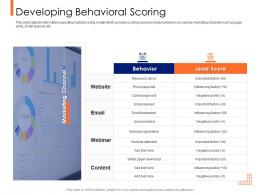 Lead Ranking Mechanism Developing Behavioral Scoring Ppt Powerpoint Presentation Pictures