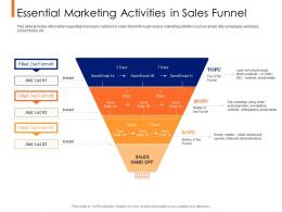 Lead Ranking Mechanism Essential Marketing Activities In Sales Funnel Ppt Powerpoint Elements