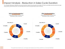 Lead Ranking Mechanism Impact Analysis Reduction In Sales Cycle Duration Ppt Powerpoint Tutorials