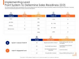 Lead Ranking Mechanism Implementing Lead Point System To Determine Sales Readiness Up Ppt Design