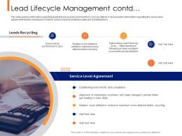 Lead Ranking Mechanism Lead Lifecycle Management Contd Ppt Powerpoint Show