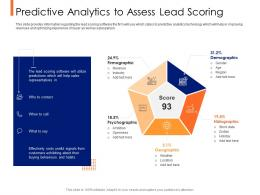 Lead Ranking Mechanism Predictive Analytics To Assess Lead Scoring Ppt Powerpoint Slides