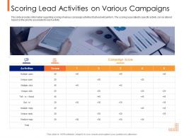 Lead Ranking Mechanism Scoring Lead Activities On Various Campaigns Ppt Slides Graphics