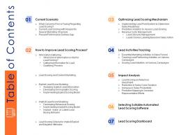 Lead Ranking Mechanism Table Of Contents Ppt Powerpoint Presentation File Summary