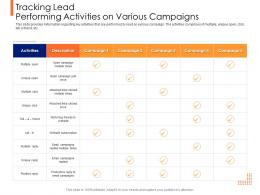 Lead Ranking Mechanism Tracking Lead Performing Activities On Various Campaigns Ppt Styles