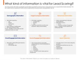 Lead Ranking Mechanism What Kind Of Information Is Vital For Lead Scoring Ppt Visual Aids