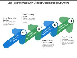 Lead Revenue Opportunity Demand Creation Stages With Arrows