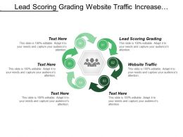 Lead Scoring Grading Website Traffic Increase Website Traffic