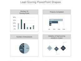 Lead Scoring Powerpoint Shapes