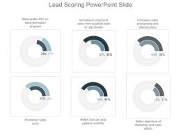 lead_scoring_powerpoint_slide_Slide01